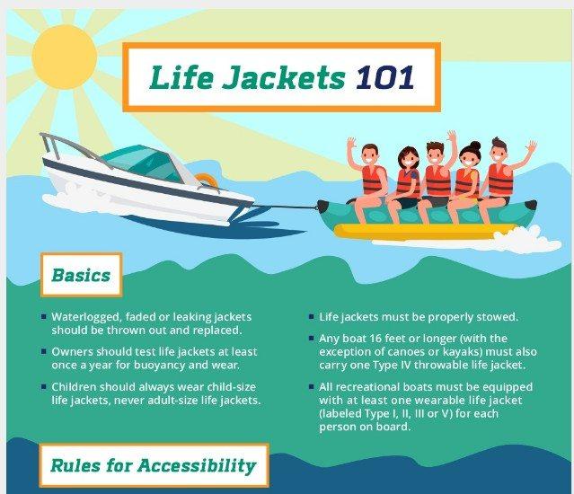 Life Jackets 101